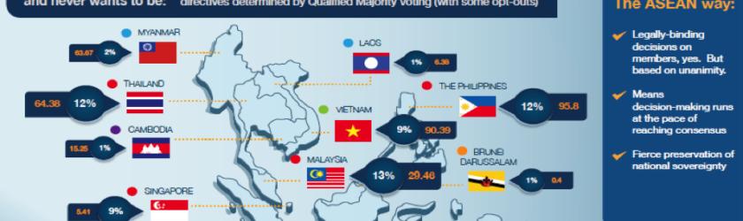 What_is_ASEAN_Economic_Community_AEC21